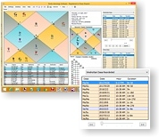 New Bindu Vedic Astrology Software
