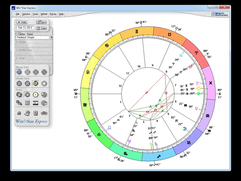 Free Astrology Ebooks Download best free astrology